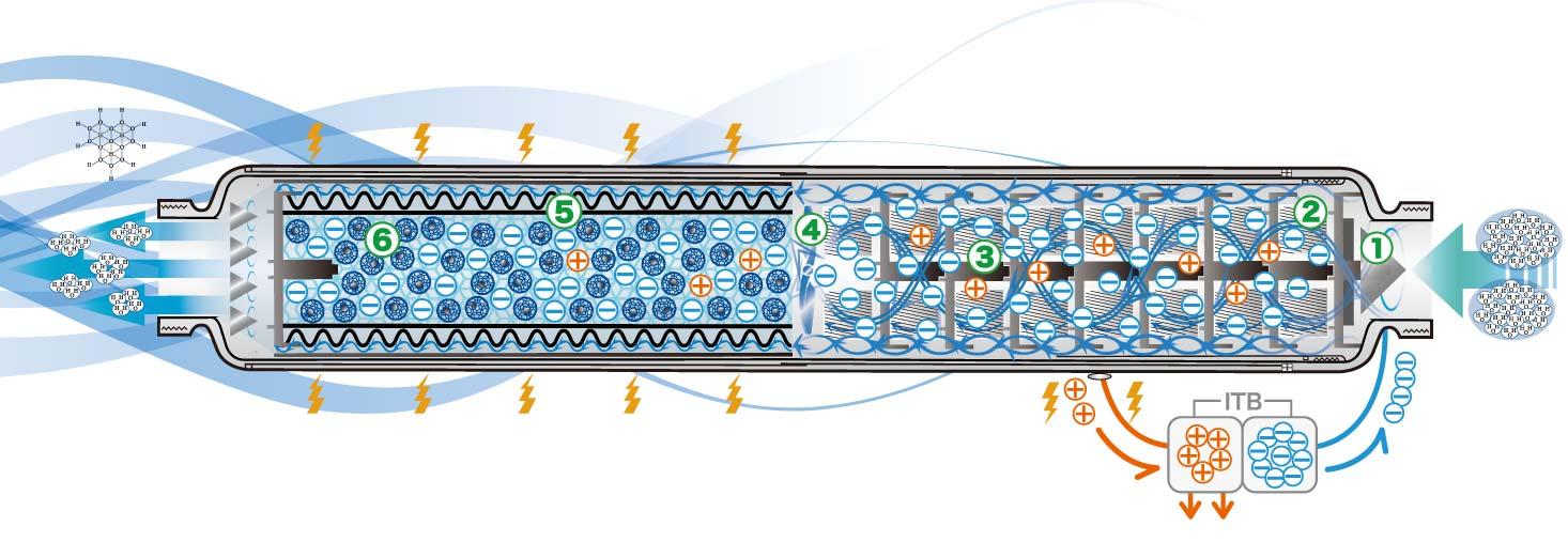 活水器ディレカの横から見た断面図